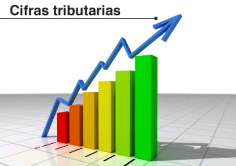 Cifras tributarias de 2015